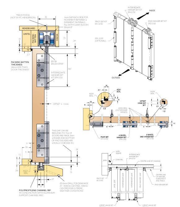Doors & windows sliding and folding gear systems