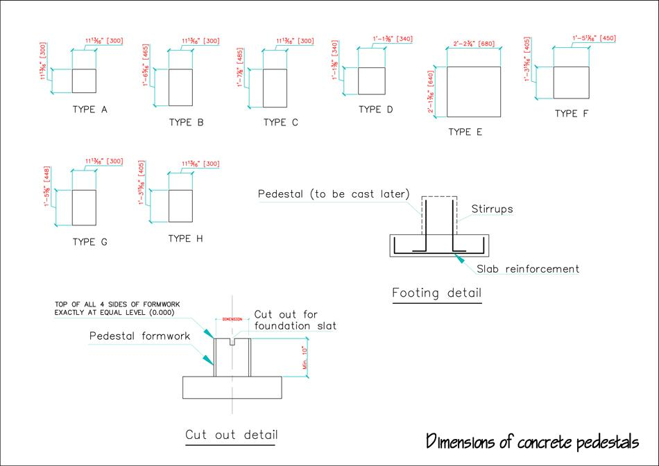 Dimensions of pedestals